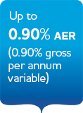 Up to 0.90% AER (0.90% gross per annum variable)