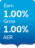 Earn up to 1.55% Gross, 1.50% AER