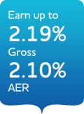 Up to 1.70% (1.73% gross per annum fixed)